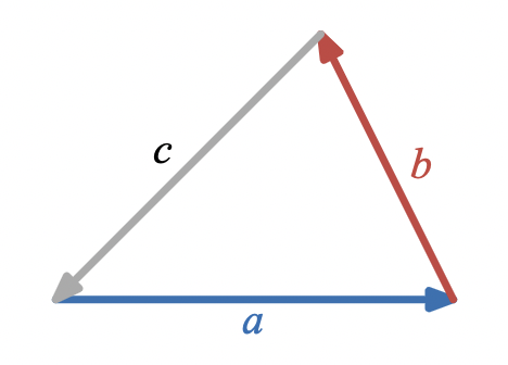 A triangle with sides a, b, and c.